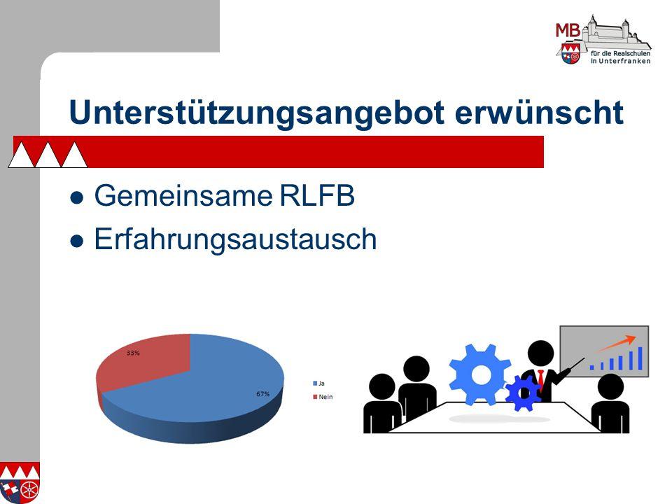 Unterstützungsangebot erwünscht Gemeinsame RLFB Erfahrungsaustausch
