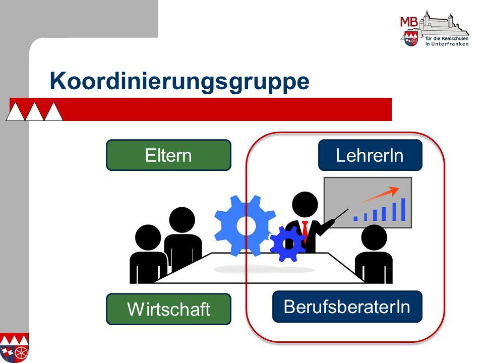 Koordinierungsgruppe Mindestens eine Besprechung im Jahr Fahrplan der Beruflichen Orientierung festlegen Maßnahmen planen und durchführen (z.
