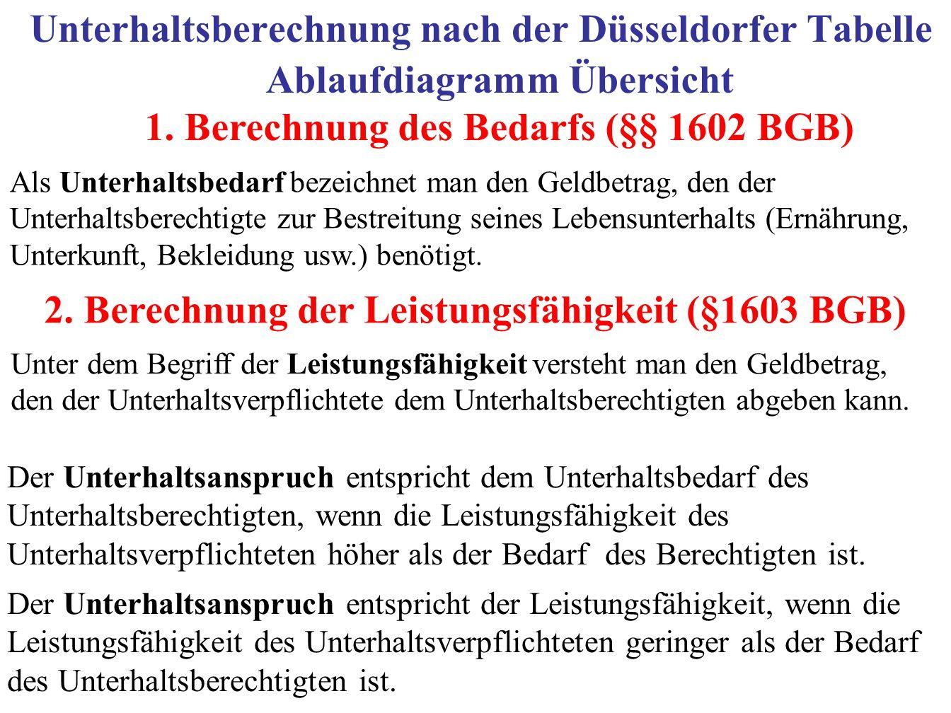 Unterhaltsberechnung nach der Düsseldorfer Tabelle Als Unterhaltsbedarf bezeichnet man den Geldbetrag, den der Unterhaltsberechtigte zur Bestreitung seines Lebensunterhalts (Ernährung, Unterkunft, Bekleidung usw.) benötigt.