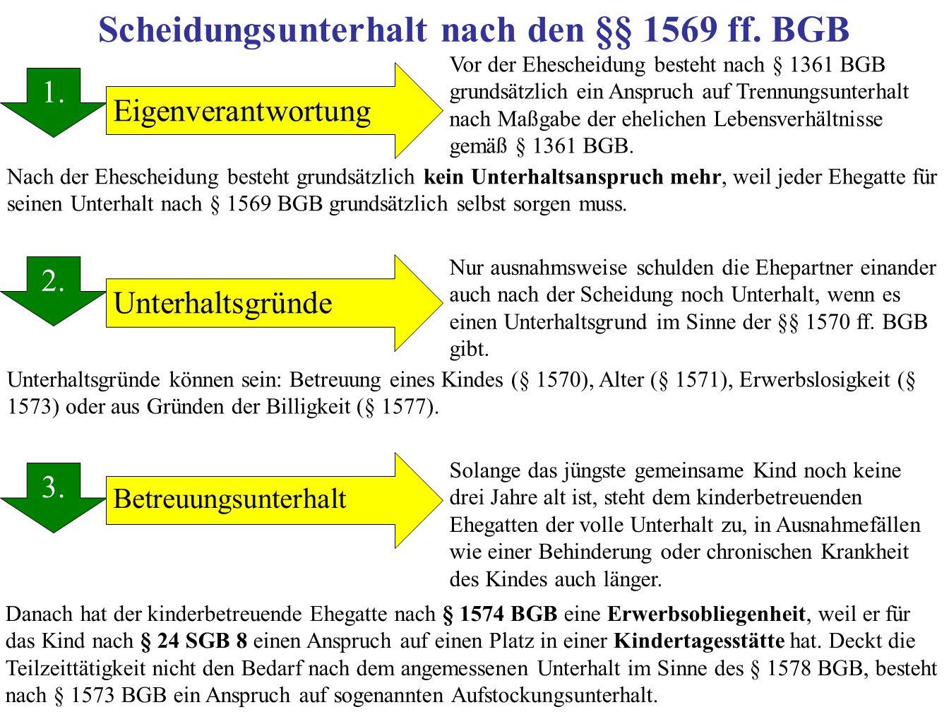 Scheidungsunterhalt nach den §§ 1569 ff.BGB 1. 2.