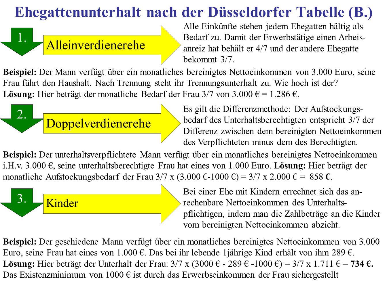 Ehegattenunterhalt nach der Düsseldorfer Tabelle (B.) 1.