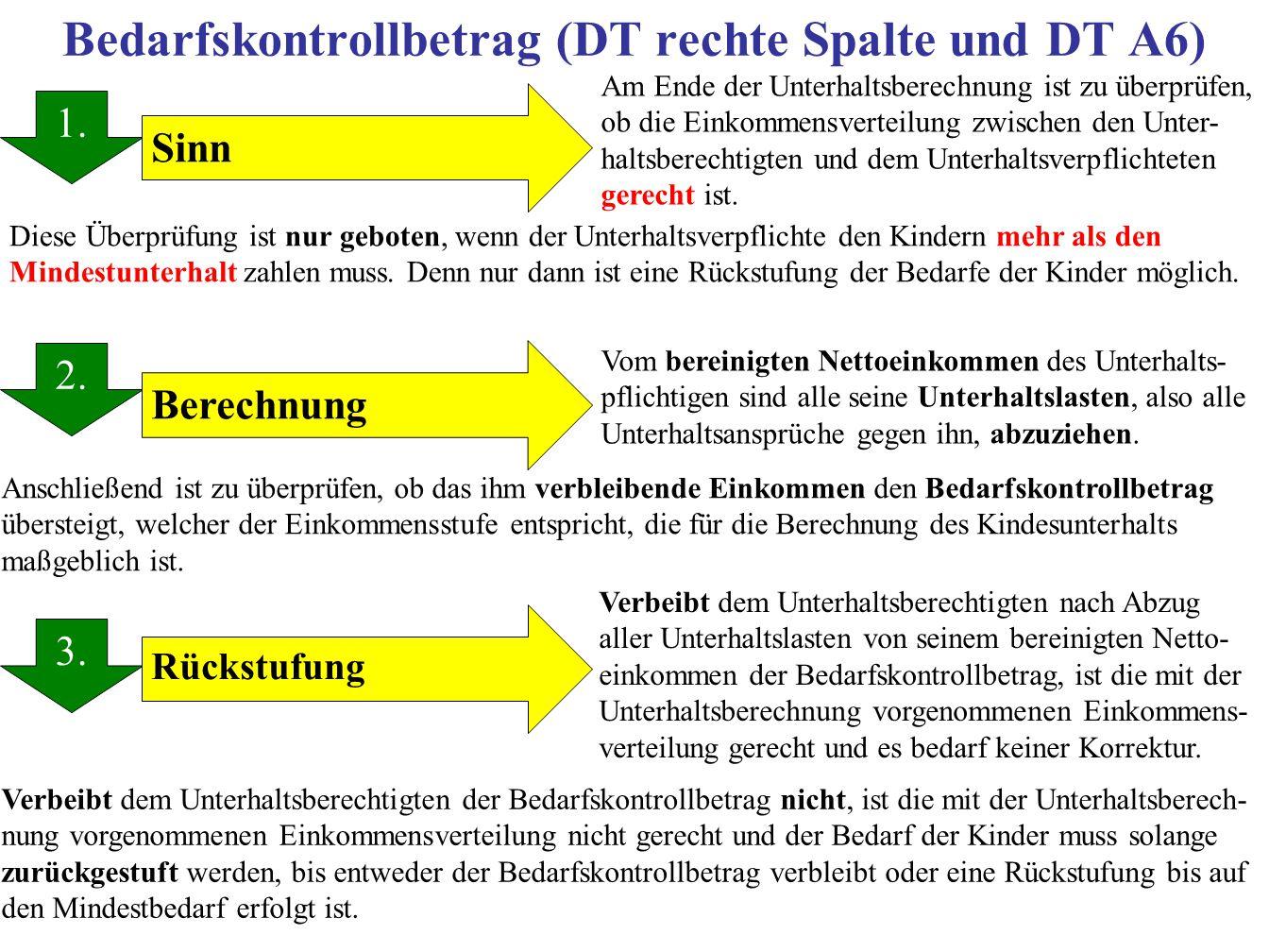 Bedarfskontrollbetrag (DT rechte Spalte und DT A6) 1.