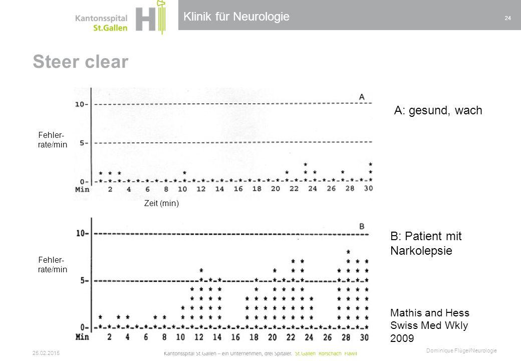 Klinik für Neurologie Steer clear 25.02.2015 Dominique Flügel/Neurologie 24 Mathis and Hess Swiss Med Wkly 2009 A: gesund, wach B: Patient mit Narkole