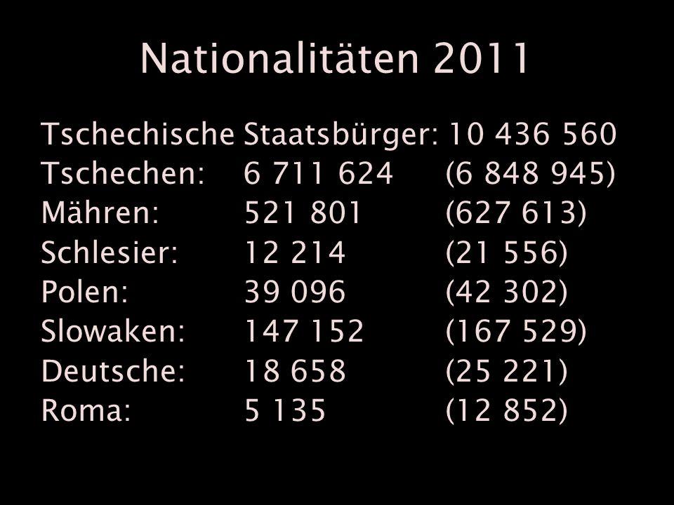 Nationalitäten 2011 Tschechische Staatsbürger: 10 436 560 Tschechen: 6 711 624 (6 848 945) Mähren: 521 801 (627 613) Schlesier: 12 214 (21 556) Polen: 39 096 (42 302) Slowaken: 147 152 (167 529) Deutsche: 18 658 (25 221) Roma: 5 135 (12 852)