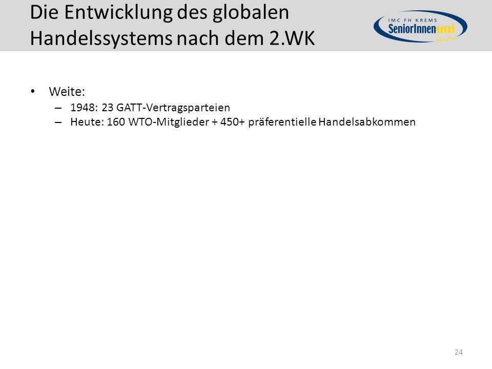 Die Entwicklung des globalen Handelssystems nach dem 2.WK Weite: – 1948: 23 GATT-Vertragsparteien – Heute: 160 WTO-Mitglieder + 450+ präferentielle Handelsabkommen 24