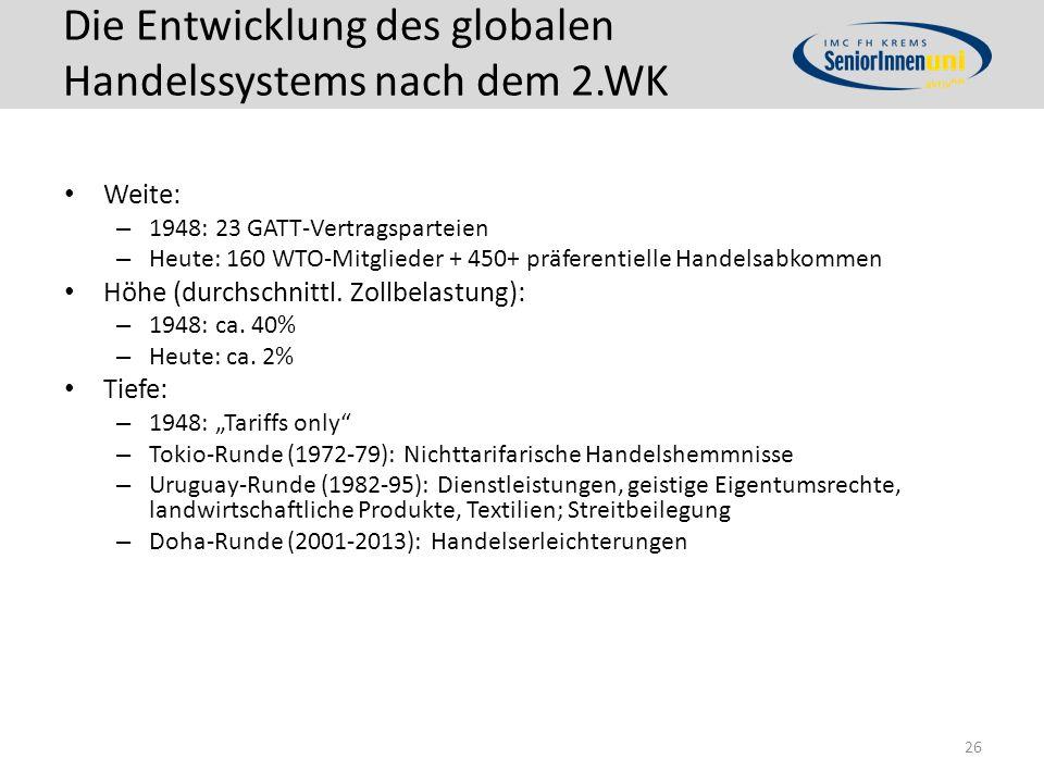 Die Entwicklung des globalen Handelssystems nach dem 2.WK Weite: – 1948: 23 GATT-Vertragsparteien – Heute: 160 WTO-Mitglieder + 450+ präferentielle Handelsabkommen Höhe (durchschnittl.