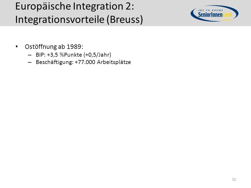 Europäische Integration 2: Integrationsvorteile (Breuss) Ostöffnung ab 1989: – BIP: +3,5 %Punkte (+0,5/Jahr) – Beschäftigung: +77.000 Arbeitsplätze 32