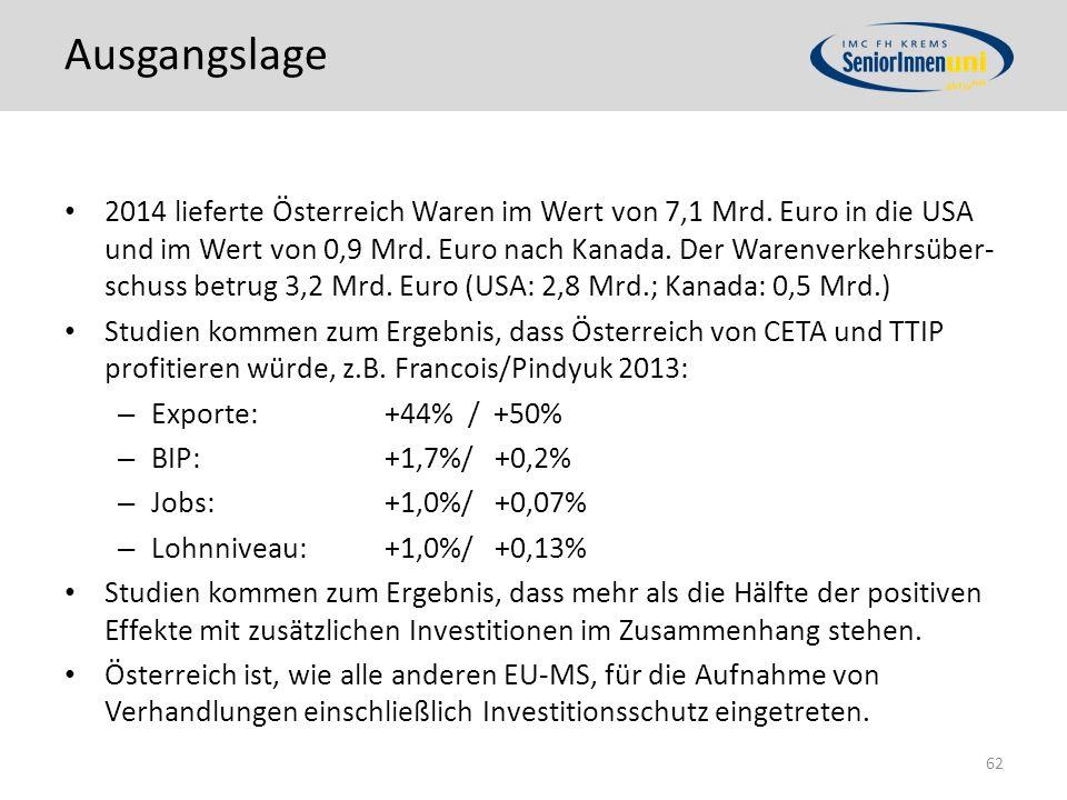 Ausgangslage 2014 lieferte Österreich Waren im Wert von 7,1 Mrd.