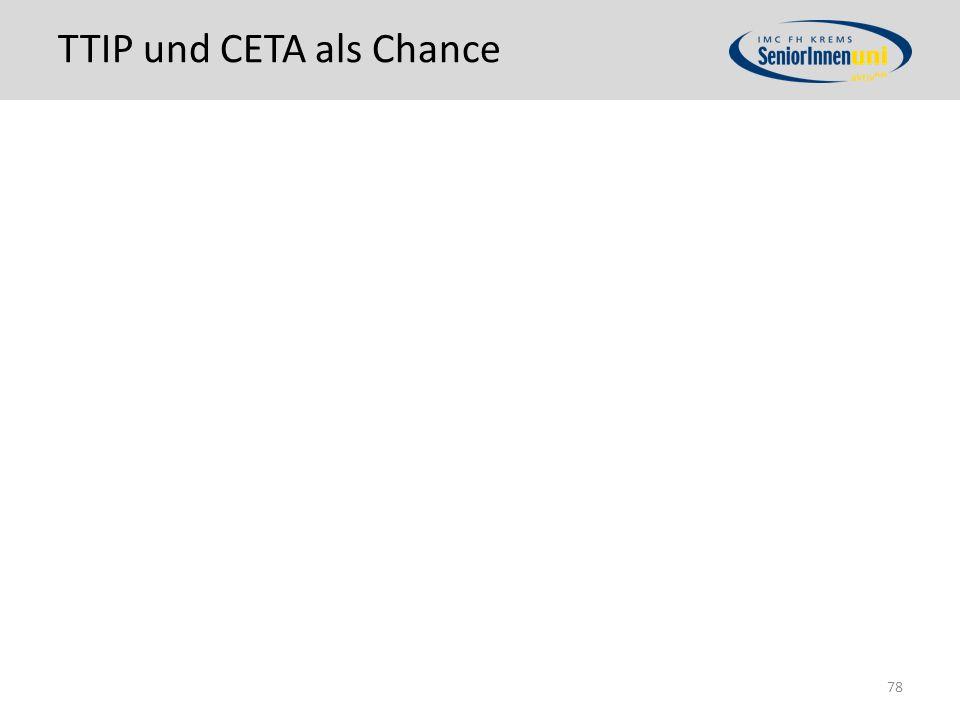 TTIP und CETA als Chance 78