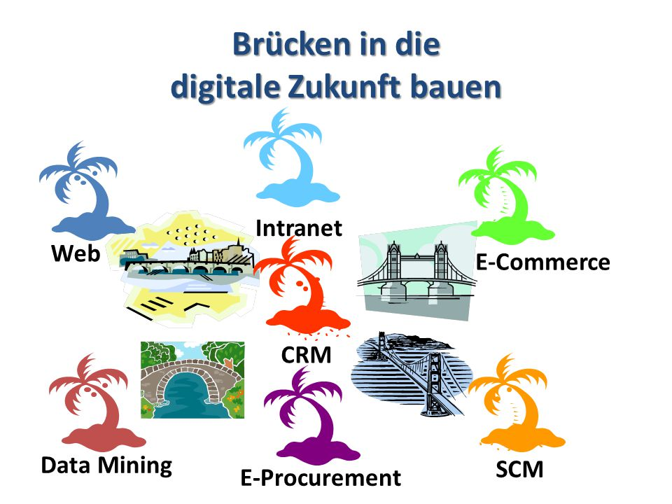 Brücken in die digitale Zukunft bauen