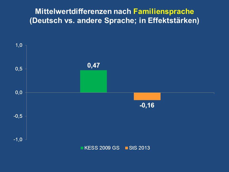 Mittelwertdifferenzen nach Familiensprache (Deutsch vs. andere Sprache; in Effektstärken)