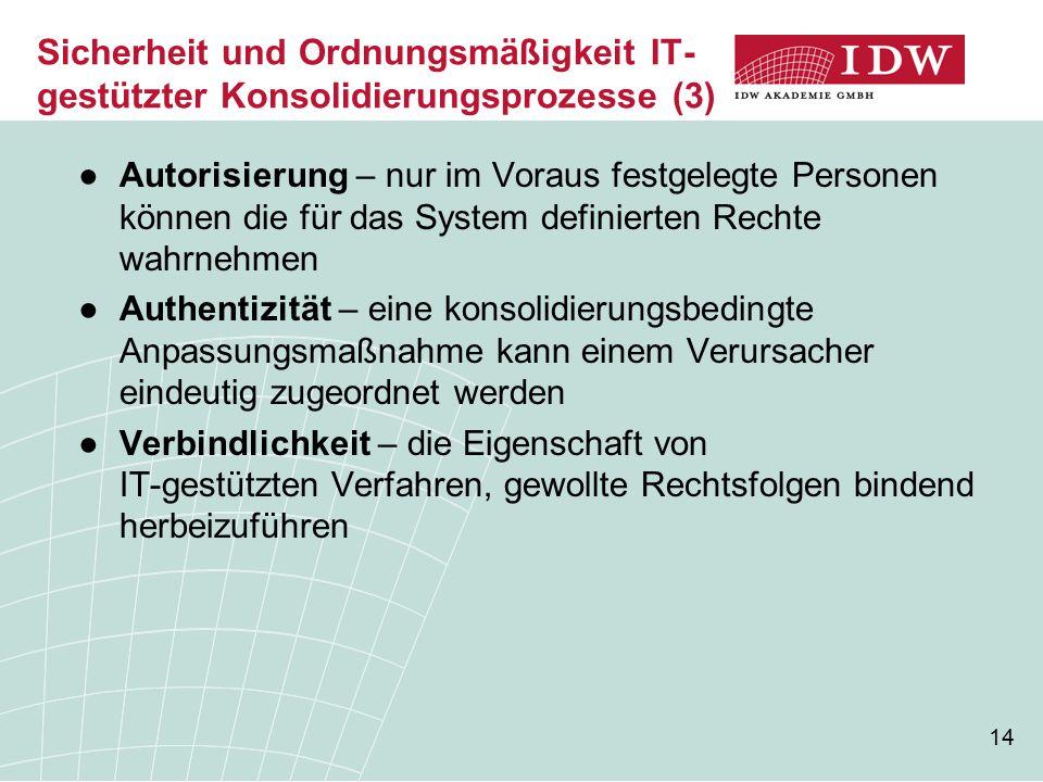14 ●Autorisierung – nur im Voraus festgelegte Personen können die für das System definierten Rechte wahrnehmen ●Authentizität – eine konsolidierungsbe