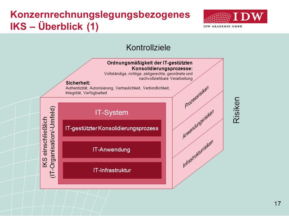 17 Konzernrechnungslegungsbezogenes IKS – Überblick (1) IT-gestützter Konsolidierungsprozess IT-Anwendung IT-Infrastruktur IT-System IKS einschließlic