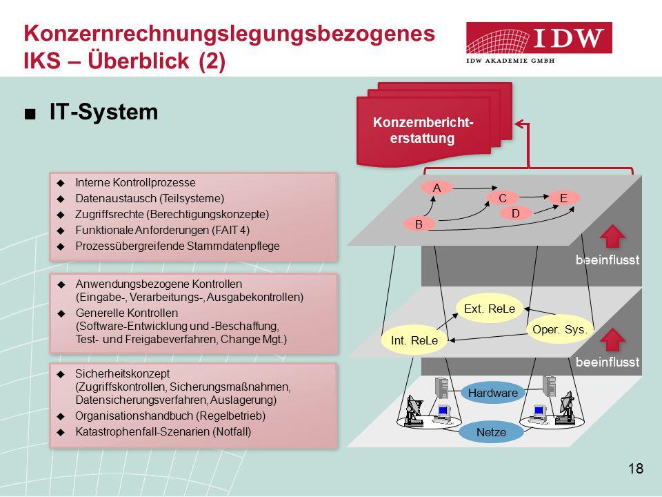 18 ■IT-System Konzernrechnungslegungsbezogenes IKS – Überblick (2)  Sicherheitskonzept (Zugriffskontrollen, Sicherungsmaßnahmen, Datensicherungsverfa