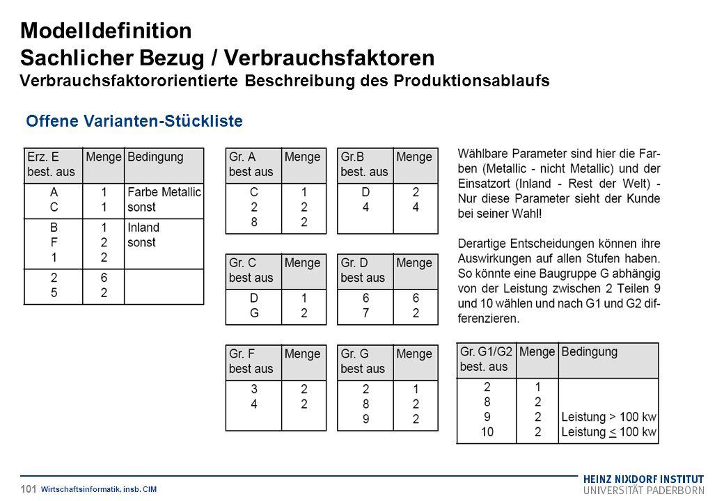 Offene Varianten-Stückliste Modelldefinition Sachlicher Bezug / Verbrauchsfaktoren Verbrauchsfaktororientierte Beschreibung des Produktionsablaufs Wir