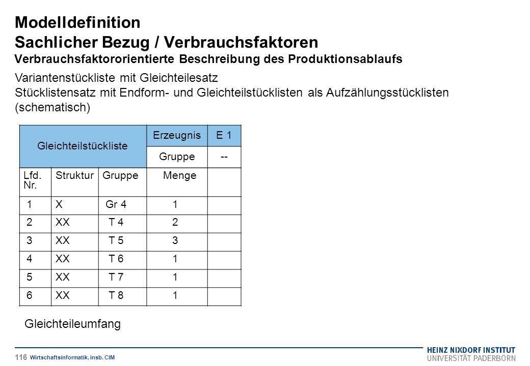 Gleichteilstückliste ErzeugnisE 1 Gruppe-- Lfd. Nr. StrukturGruppe Menge 1 X Gr 4 1 2 XX T 4 2 3 XX T 5 3 4 XX T 6 1 5 XX T 7 1 6XX T 8 1 Modelldefini