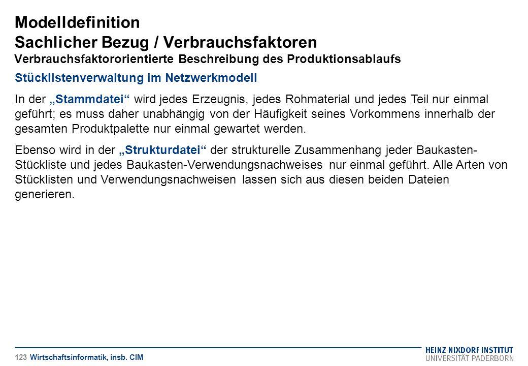Modelldefinition Sachlicher Bezug / Verbrauchsfaktoren Verbrauchsfaktororientierte Beschreibung des Produktionsablaufs Stücklistenverwaltung im Netzwe