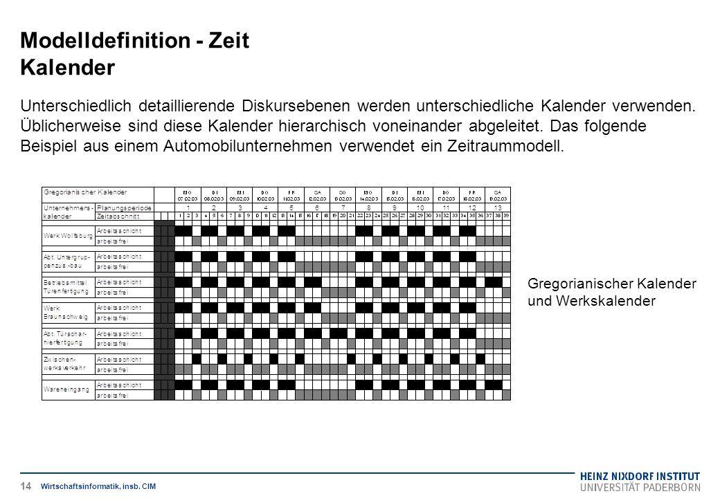 Gregorianischer Kalender und Werkskalender Modelldefinition - Zeit Kalender Wirtschaftsinformatik, insb. CIM Unterschiedlich detaillierende Diskursebe