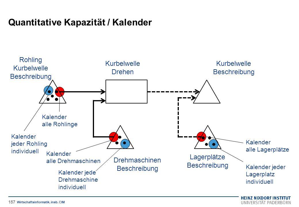 Quantitative Kapazität / Kalender Wirtschaftsinformatik, insb. CIM Rohling Kurbelwelle Beschreibung Kurbelwelle Drehen Kurbelwelle Beschreibung Drehma