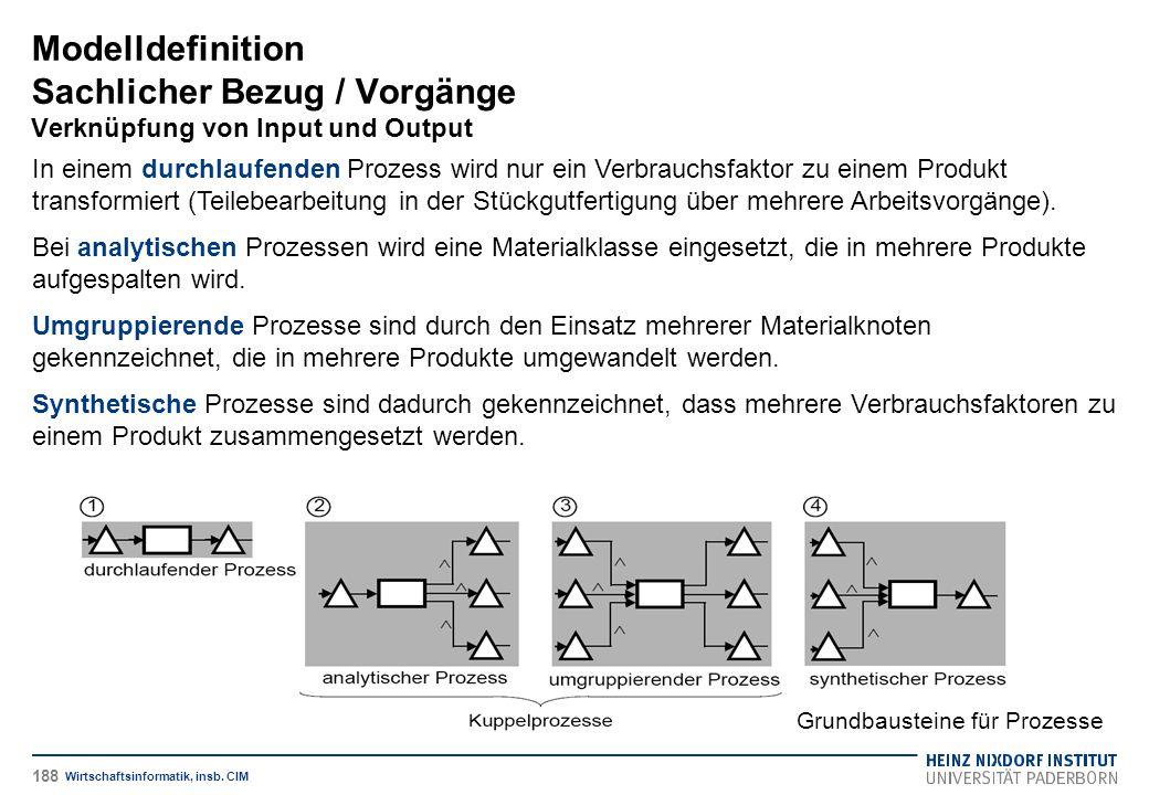 Modelldefinition Sachlicher Bezug / Vorgänge Verknüpfung von Input und Output Wirtschaftsinformatik, insb. CIM In einem durchlaufenden Prozess wird nu