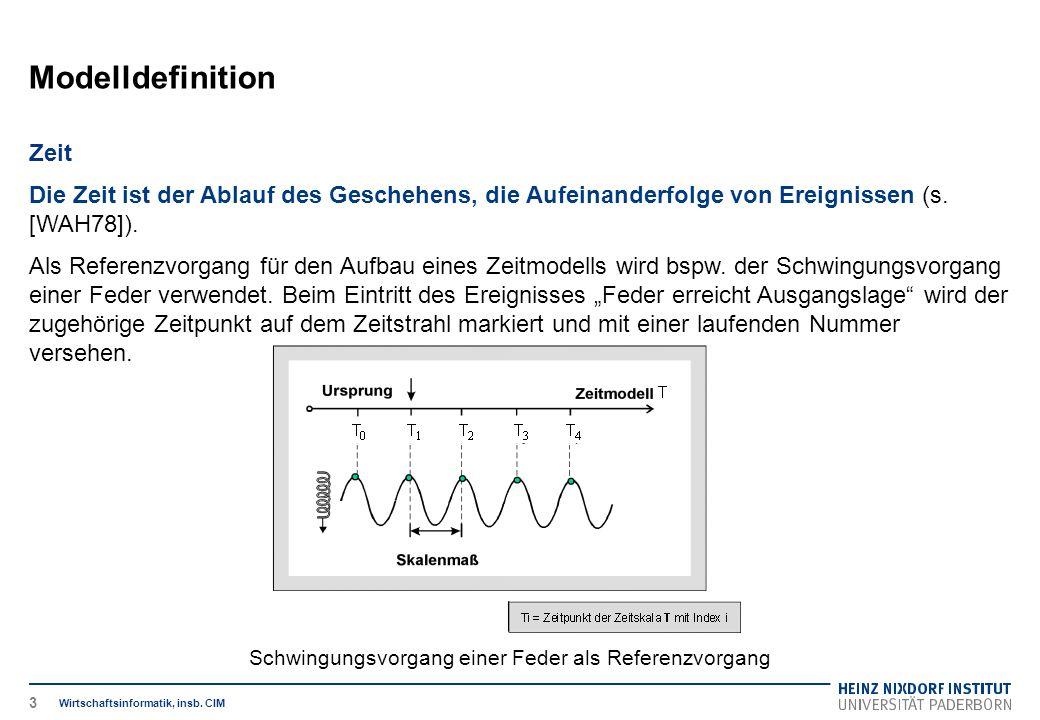 Schwingungsvorgang einer Feder als Referenzvorgang Modelldefinition Wirtschaftsinformatik, insb. CIM Zeit Die Zeit ist der Ablauf des Geschehens, die