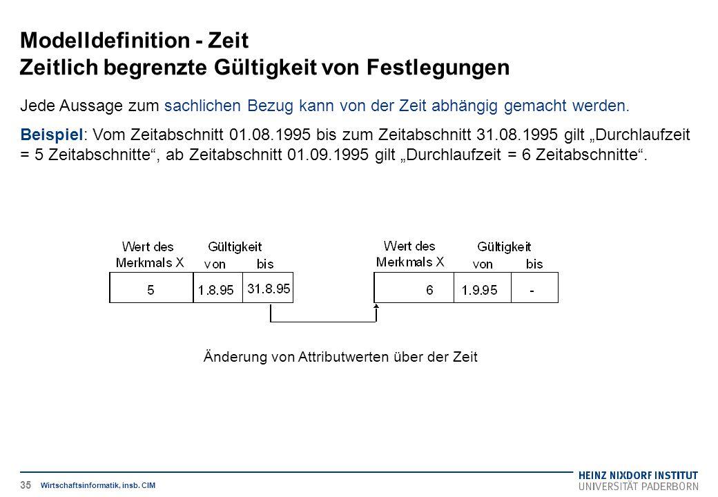 Änderung von Attributwerten über der Zeit Modelldefinition - Zeit Zeitlich begrenzte Gültigkeit von Festlegungen Wirtschaftsinformatik, insb. CIM Jede