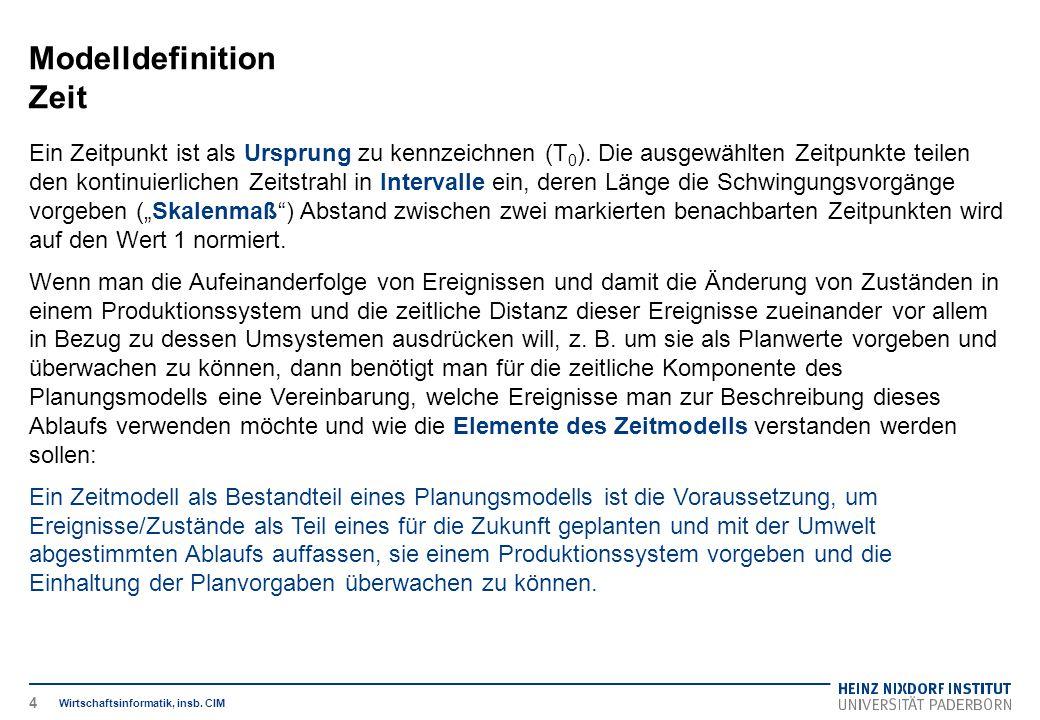 Modelldefinition Sachlicher Bezug / Vorgänge Zeitdauern Wirtschaftsinformatik, insb.