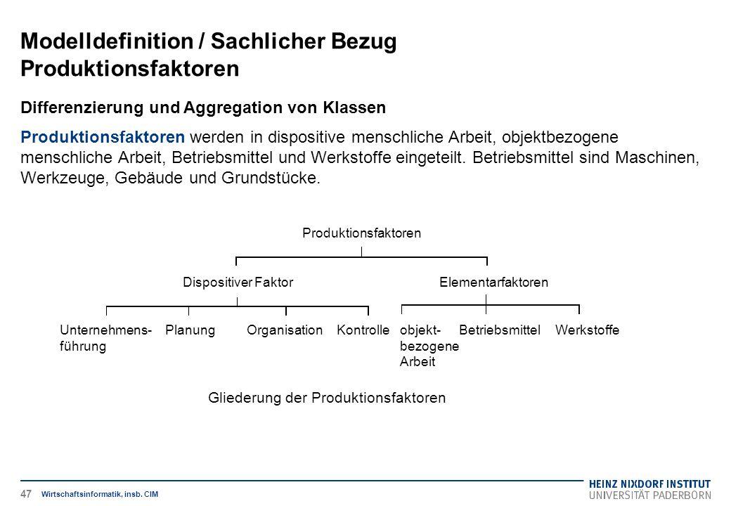 Gliederung der Produktionsfaktoren Modelldefinition / Sachlicher Bezug Produktionsfaktoren Wirtschaftsinformatik, insb. CIM Differenzierung und Aggreg