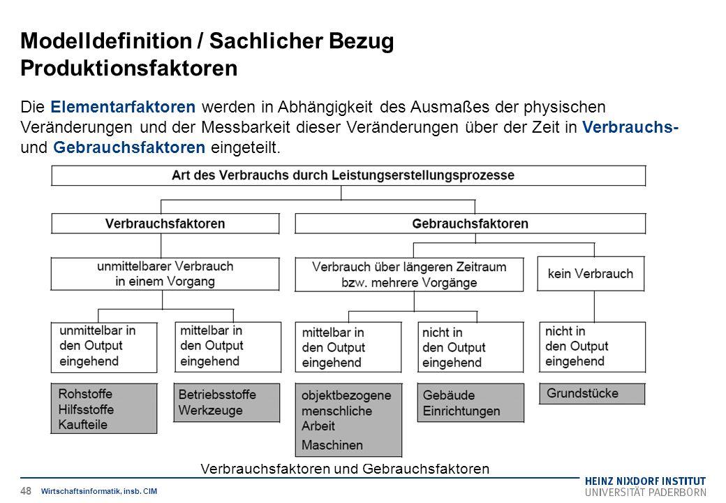 Verbrauchsfaktoren und Gebrauchsfaktoren Modelldefinition / Sachlicher Bezug Produktionsfaktoren Wirtschaftsinformatik, insb. CIM Die Elementarfaktore