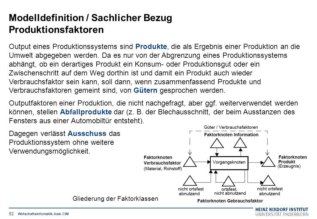 Modelldefinition / Sachlicher Bezug Produktionsfaktoren Wirtschaftsinformatik, insb. CIM Output eines Produktionssystems sind Produkte, die als Ergebn
