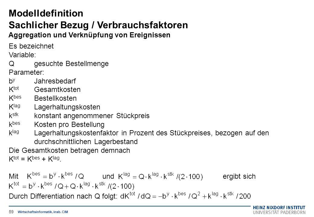 Modelldefinition Sachlicher Bezug / Verbrauchsfaktoren Aggregation und Verknüpfung von Ereignissen Wirtschaftsinformatik, insb. CIM Es bezeichnet Vari