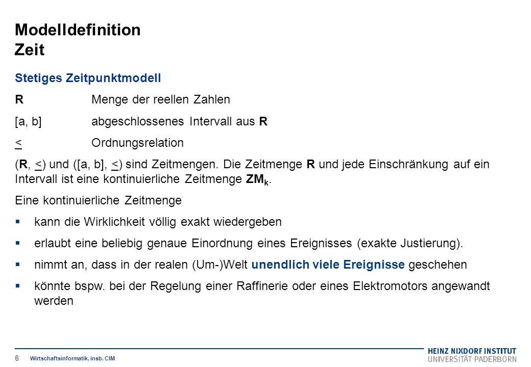 Modelldefinition Zeit Wirtschaftsinformatik, insb. CIM Stetiges Zeitpunktmodell R Menge der reellen Zahlen [a, b] abgeschlossenes Intervall aus R < Or