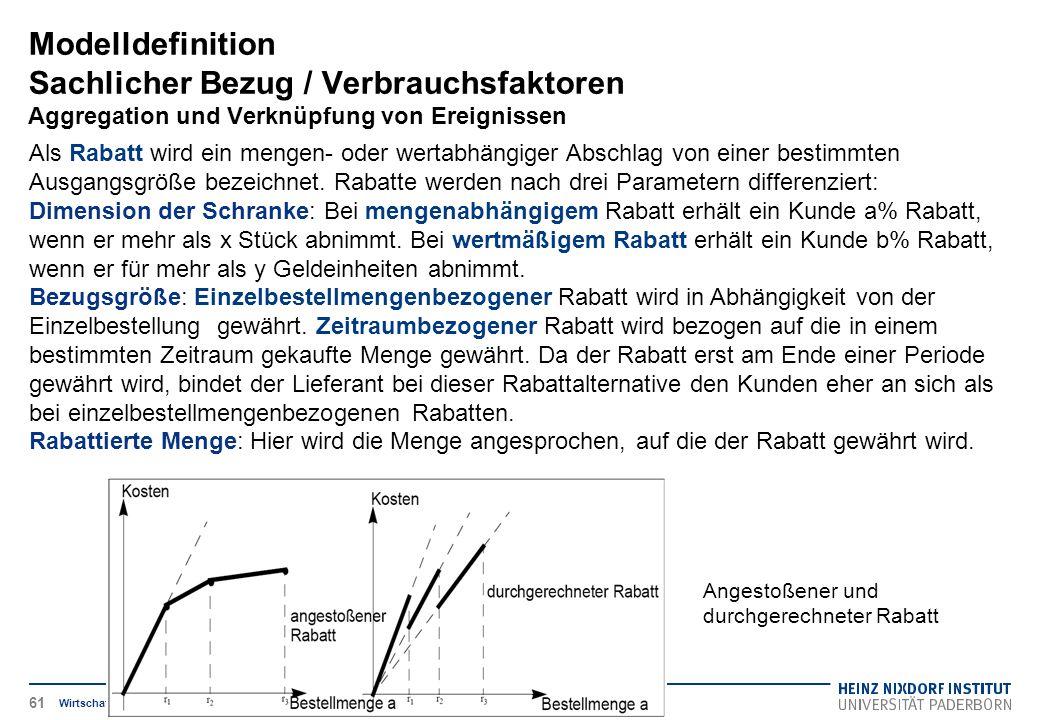 Modelldefinition Sachlicher Bezug / Verbrauchsfaktoren Aggregation und Verknüpfung von Ereignissen Wirtschaftsinformatik, insb. CIM Als Rabatt wird ei