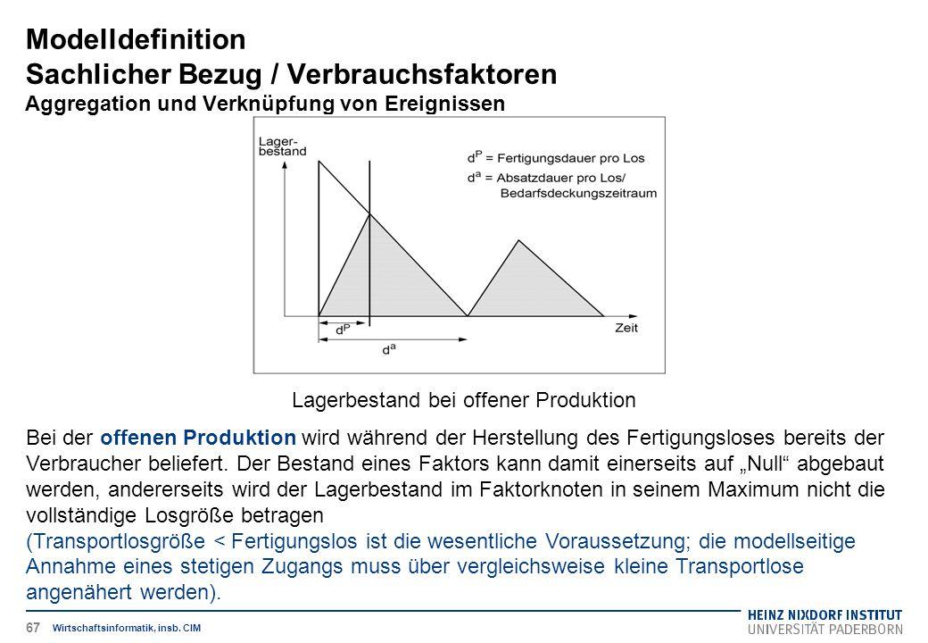 Modelldefinition Sachlicher Bezug / Verbrauchsfaktoren Aggregation und Verknüpfung von Ereignissen Wirtschaftsinformatik, insb. CIM Lagerbestand bei o