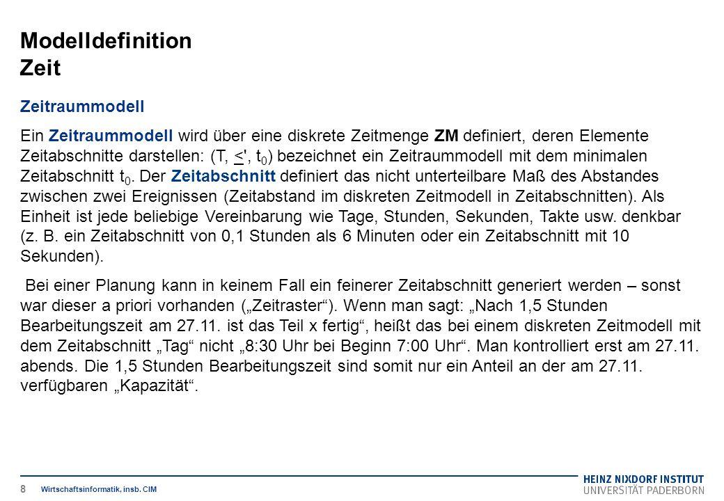 Modelldefinition - Zeit Werkskalender Wirtschaftsinformatik, insb.