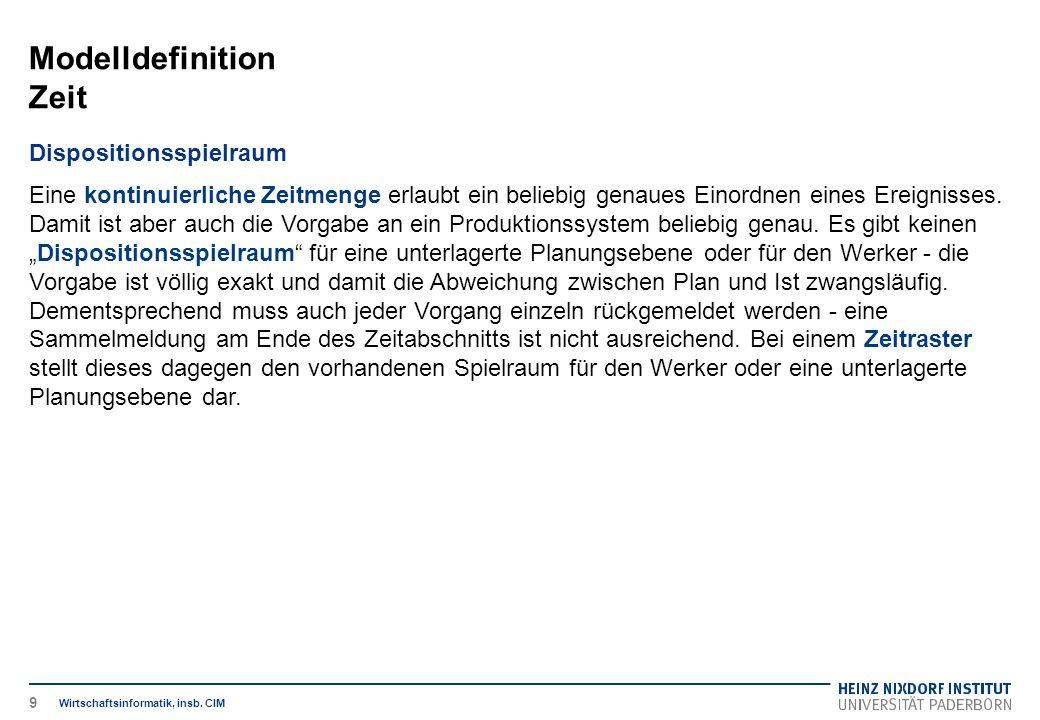 Sukzessive Ableitung eines Schichtkalenders Modelldefinition – Zeit Kalender Wirtschaftsinformatik, insb.