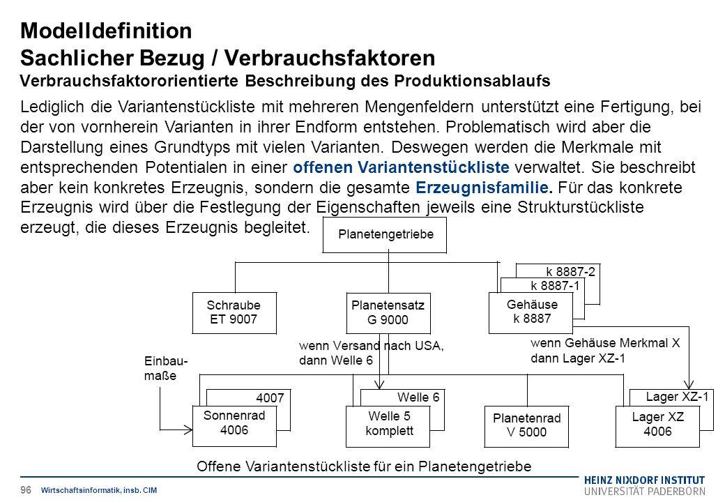 Offene Variantenstückliste für ein Planetengetriebe Modelldefinition Sachlicher Bezug / Verbrauchsfaktoren Verbrauchsfaktororientierte Beschreibung de