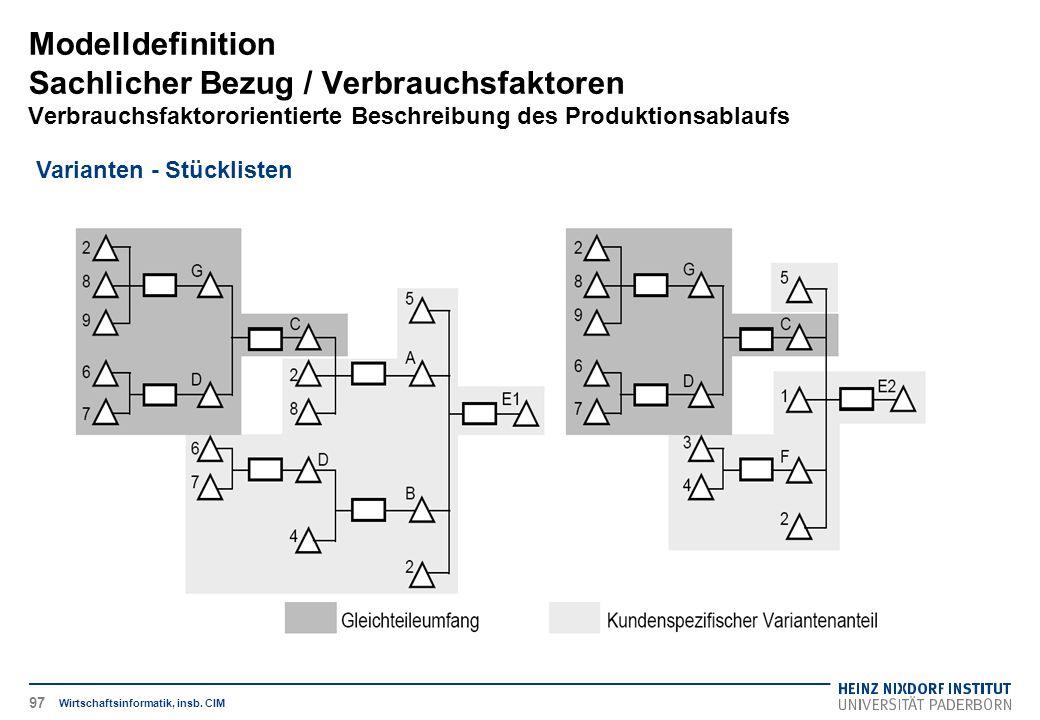 Varianten - Stücklisten Modelldefinition Sachlicher Bezug / Verbrauchsfaktoren Verbrauchsfaktororientierte Beschreibung des Produktionsablaufs Wirtsch