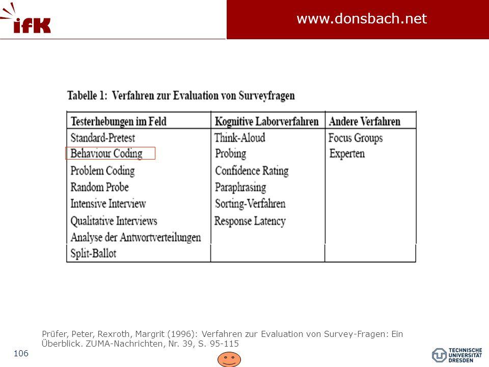 106 www.donsbach.net Prüfer, Peter, Rexroth, Margrit (1996): Verfahren zur Evaluation von Survey-Fragen: Ein Überblick.