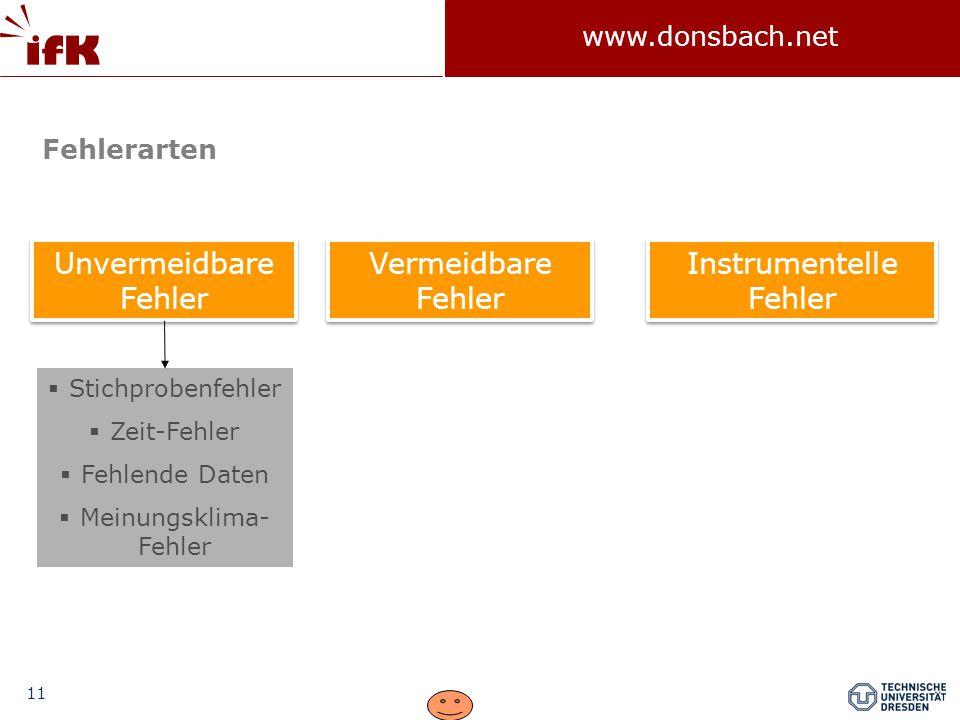 11 www.donsbach.net Unvermeidbare Fehler Instrumentelle Fehler Vermeidbare Fehler Fehlerarten  Stichprobenfehler  Zeit-Fehler  Fehlende Daten  Meinungsklima- Fehler