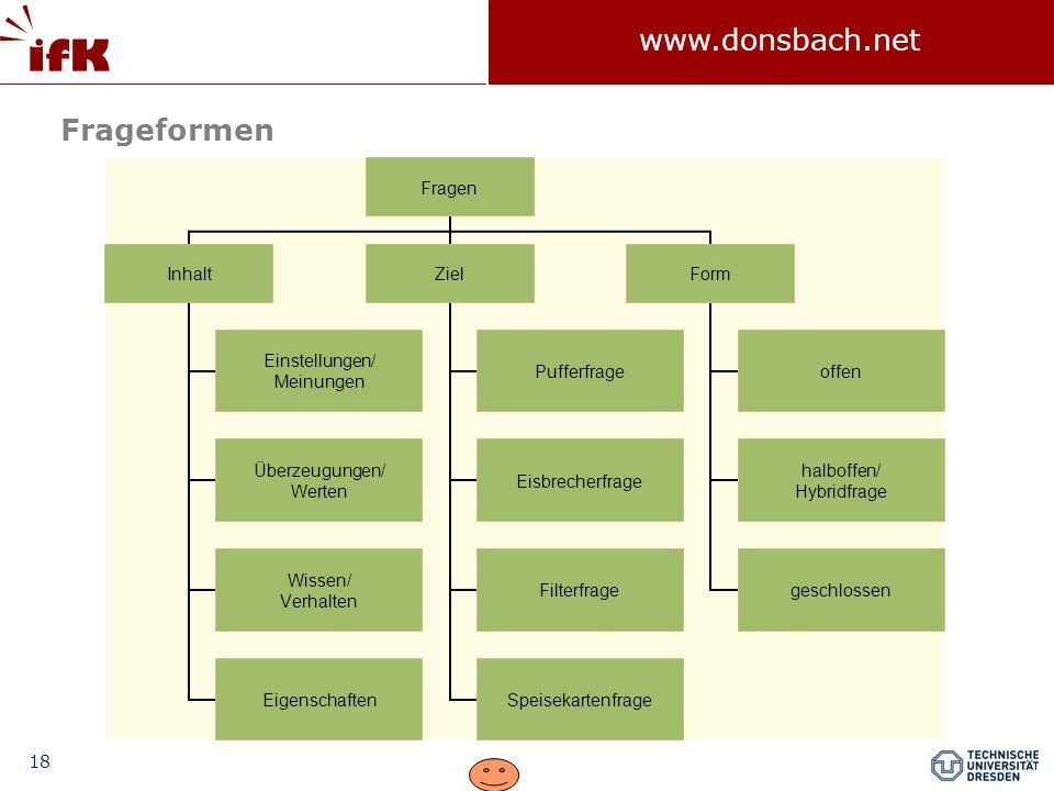 18 www.donsbach.net Frageformen