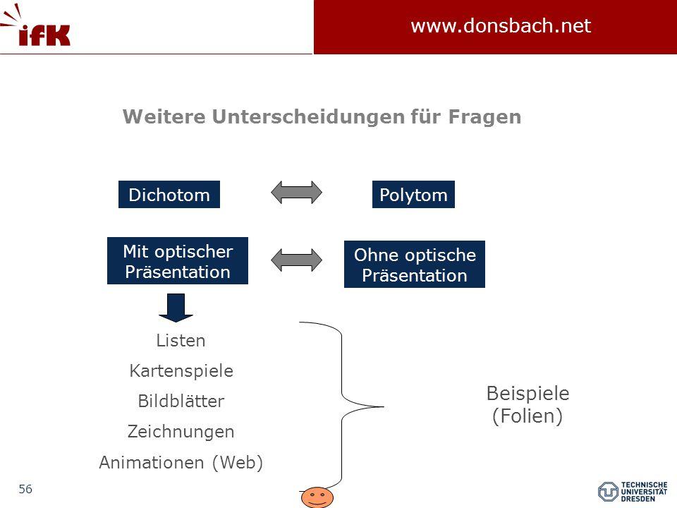 56 www.donsbach.net Weitere Unterscheidungen für Fragen DichotomPolytom Listen Kartenspiele Bildblätter Zeichnungen Animationen (Web) Mit optischer Präsentation Ohne optische Präsentation Beispiele (Folien)