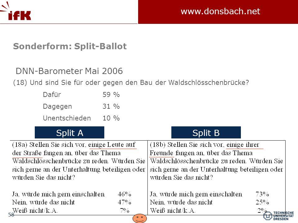 58 www.donsbach.net (18) Und sind Sie für oder gegen den Bau der Waldschlösschenbrücke.