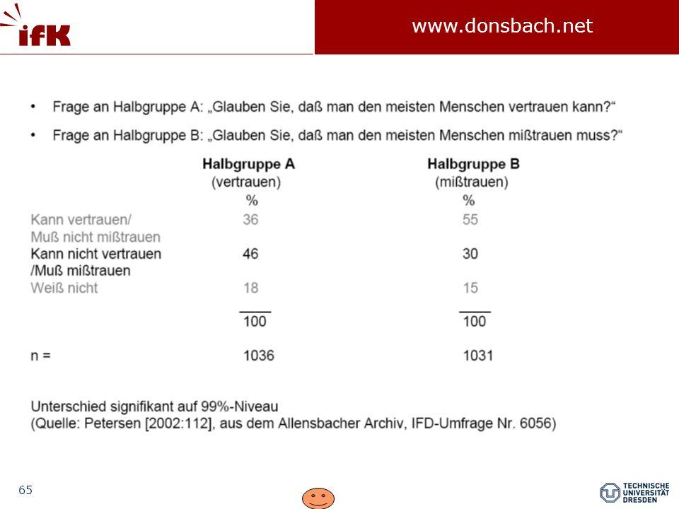 65 www.donsbach.net