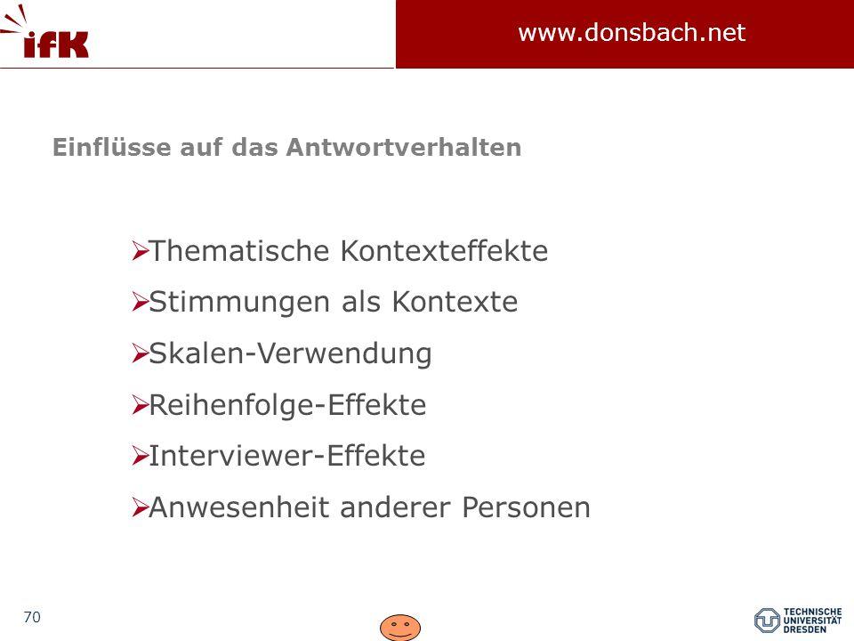 70 www.donsbach.net  Thematische Kontexteffekte  Stimmungen als Kontexte  Skalen-Verwendung  Reihenfolge-Effekte  Interviewer-Effekte  Anwesenheit anderer Personen Einflüsse auf das Antwortverhalten
