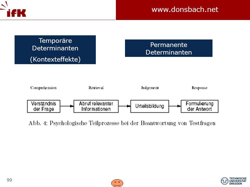 99 www.donsbach.net Temporäre Determinanten (Kontexteffekte) Permanente Determinanten