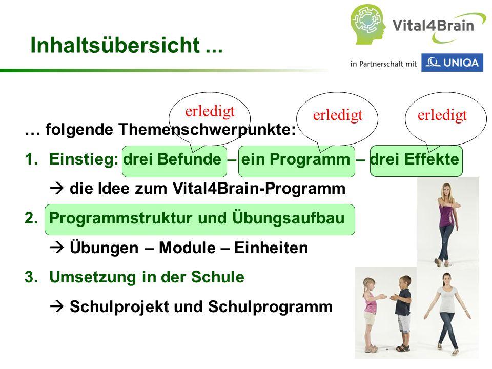 Chart 22 … folgende Themenschwerpunkte: 1.Einstieg: drei Befunde – ein Programm – drei Effekte  die Idee zum Vital4Brain-Programm 2.Programmstruktur