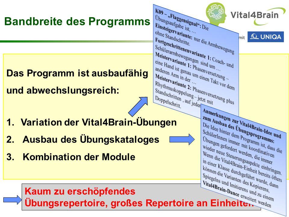 Chart 28 Das Programm ist ausbaufähig und abwechslungsreich: 1.Variation der Vital4Brain-Übungen 2.Ausbau des Übungskataloges 3.Kombination der Module