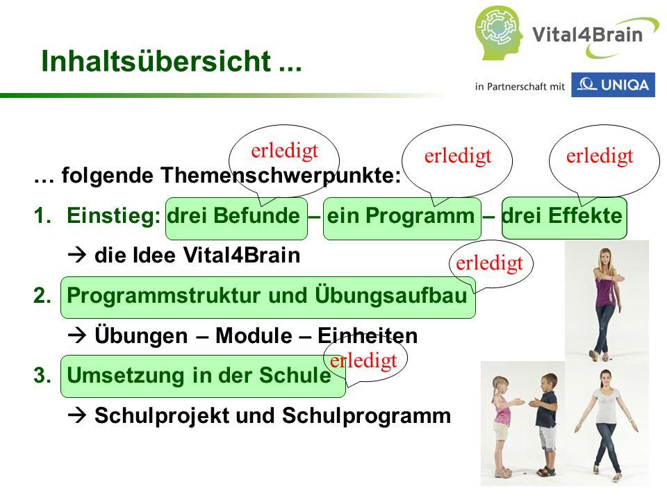 Chart 37 … folgende Themenschwerpunkte: 1.Einstieg: drei Befunde – ein Programm – drei Effekte  die Idee Vital4Brain 2.Programmstruktur und Übungsauf