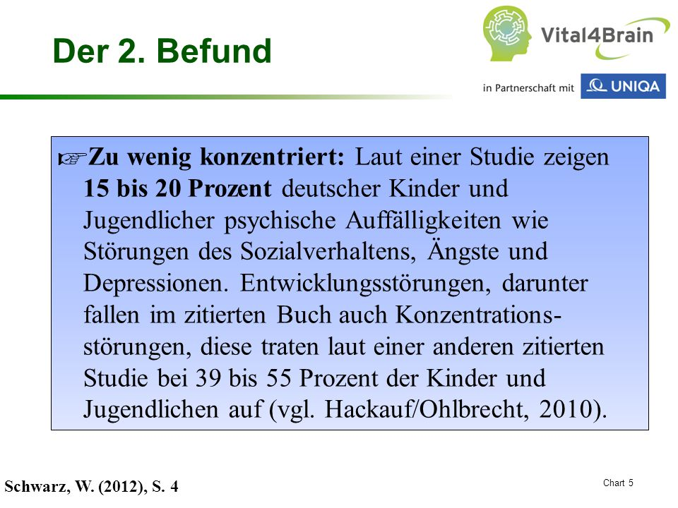 Chart 5 Der 2. Befund ☞ Zu wenig konzentriert: Laut einer Studie zeigen 15 bis 20 Prozent deutscher Kinder und Jugendlicher psychische Auffälligkeiten